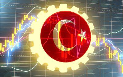 economie turque 2021